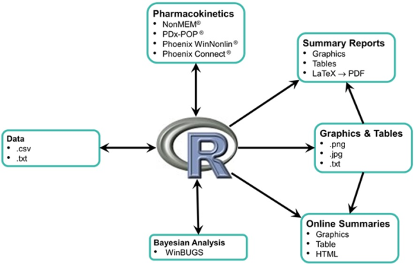 Using R in the Pharma Industry 1 resized 600