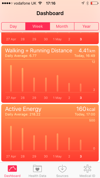 AppleHealthActivities.png
