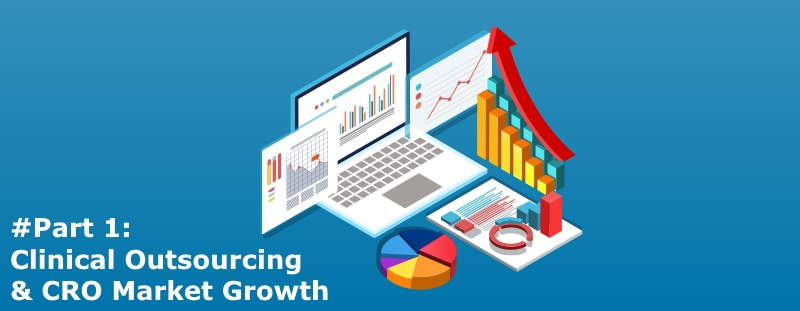 CRO Market Growth