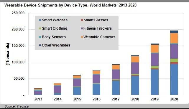 Wearables graphic.jpg