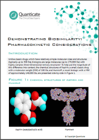 Demonstrating Biosimilarity