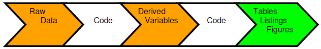 traceability clincal data