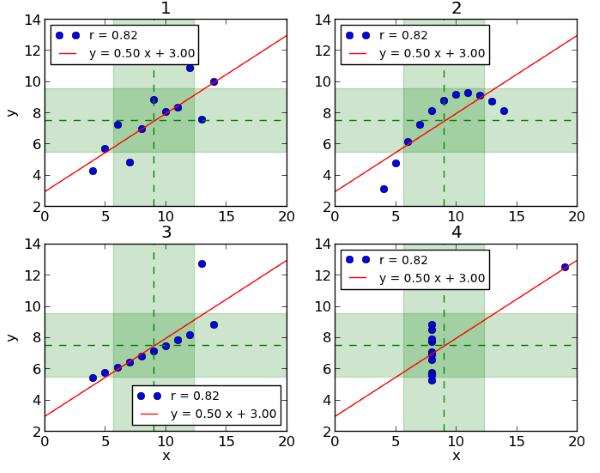 visualizations Figure1.png